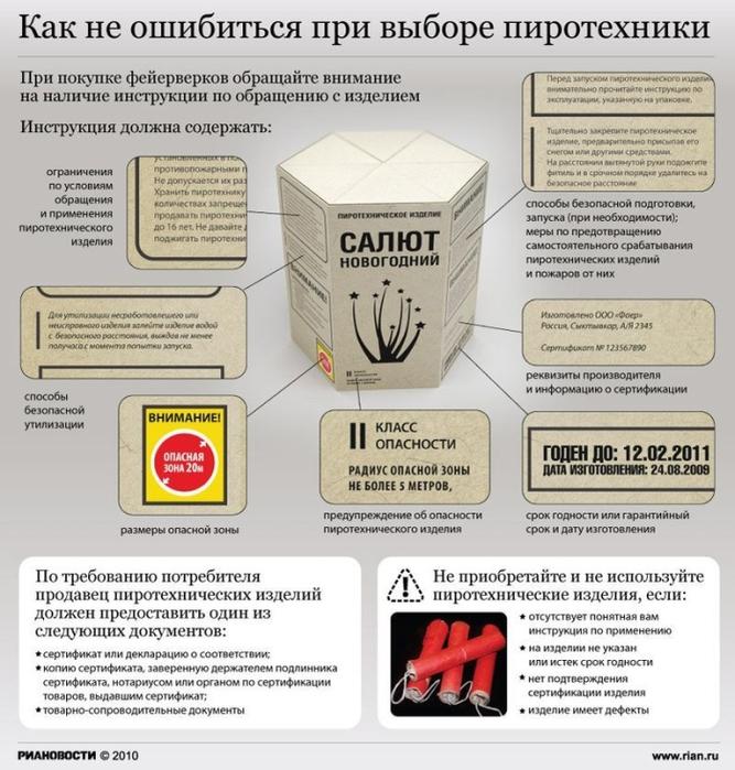infografika_13 (667x700, 291Kb)