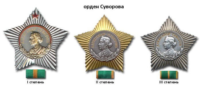 03 ордена суворова (700x298, 54Kb)