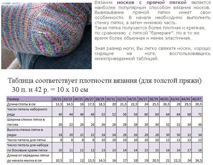 Круговые спицы для вязания носков сколько сантиметров 34
