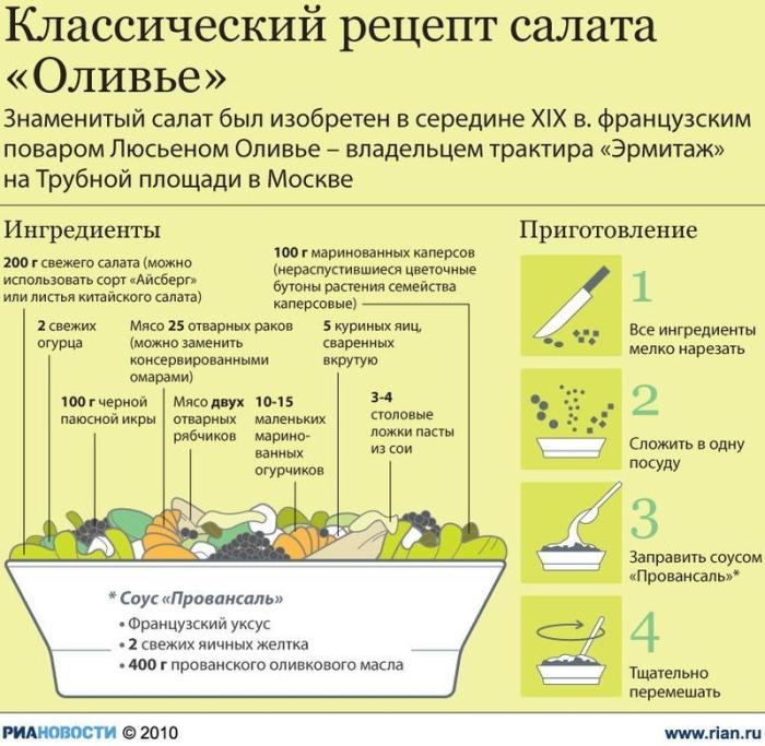 infografika_02 (700x683, 269Kb)