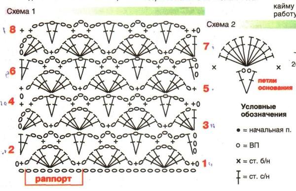 Вязание ажурных полос крючком схемы и описание