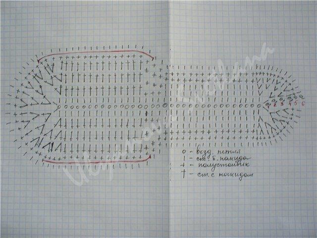 Схема вязания и описание подошвы для тапочек 319