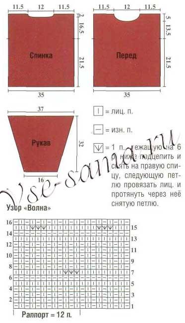 """...нитью тёмно-коричневого цвета на спицы 3,5 набрать 45 п. + 2 кром. п. и вязать 119 р. согласно схеме узора  """"Волна """"..."""