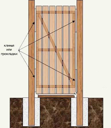 hanging-wood-gate1 (387x445, 55Kb)