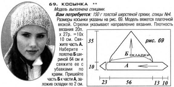 Схема вязания косынки спицами.