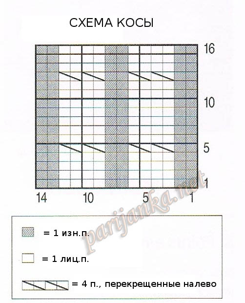 20 - схема косы (502x620, 73Kb)