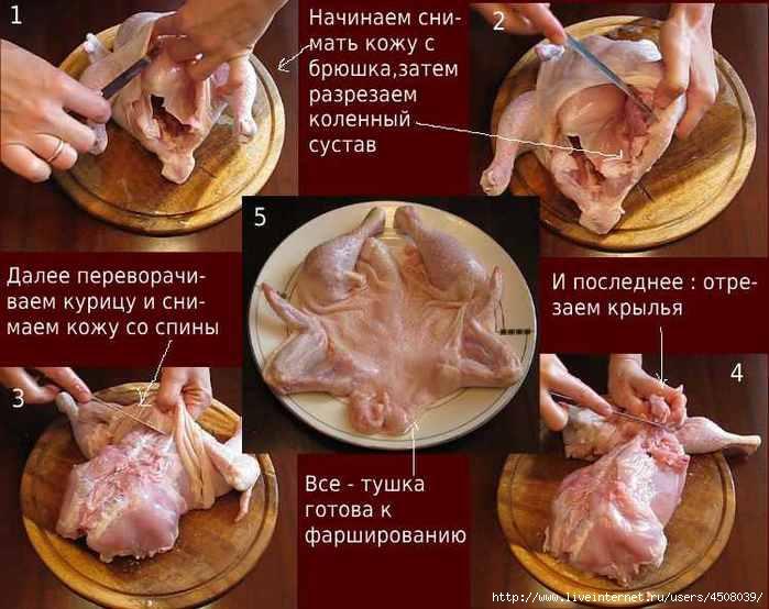 Технологическая схема галантина из курицы фаршированной