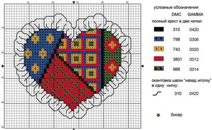 "...схема вышивка крестом. a href= ""http://www.liveinternet.ru/users/sok29/post255598623/ ""сердеС*РєРё+/a br/ ... a..."