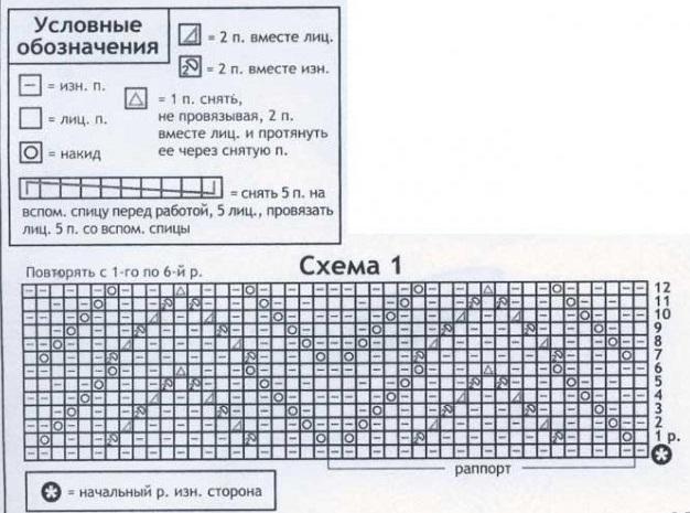 2658382_shema_kras_yzora (626x465, 107Kb)