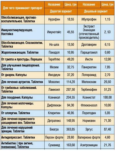 TablAnalog (400x523, 301Kb)