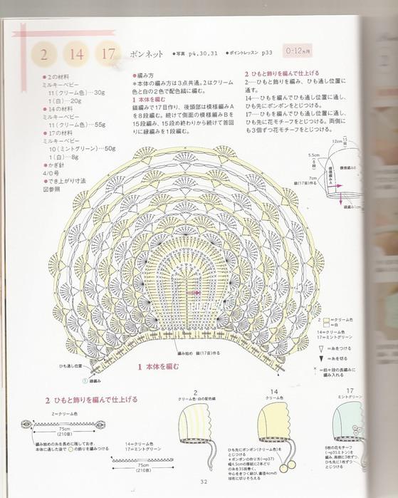 Схемы вязания крючком чепчиков на новорожденных 797