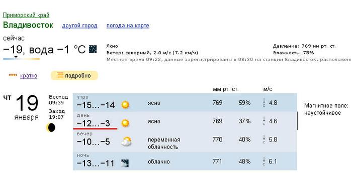 погода (700x345, 51Kb)