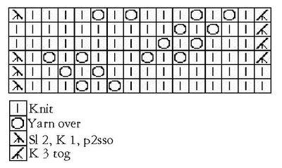 Ally chart (400x239, 27Kb)