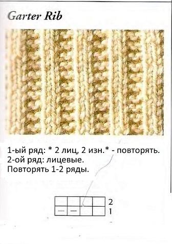 Схемы шапки узор резинка крючком