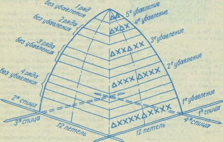 Схемы Вязания Рукавиц