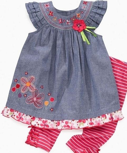 Платье для годовалой девочки сшить своими руками
