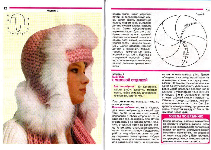 Фасоны вязаных шапок и схемы вязания
