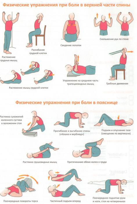 Чем лечить боль в ноге из-за межпозвонковой грыжи