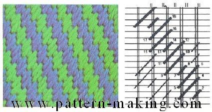 diagonal-cashmere-stitch (425x224, 29Kb)