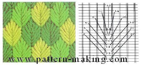 leaf-stitch (453x210, 29Kb)
