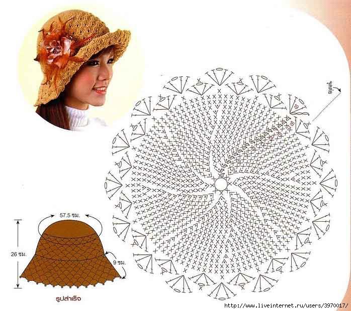 Вязание крючком для женщин шляпы