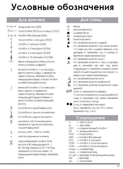 Англо-Русский Словарик - Словари вязальных терминов 95