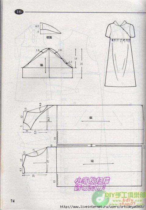 Шкатулка Выкройки Одежды