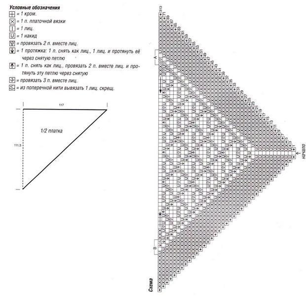 Описание вязания шали:набрать 3 п. и вязать основным узором, выполняя прибавления для боковых скосов по схеме.