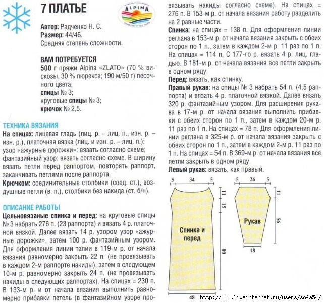 ajurnoe-platie-spicami1 (642x601, 306Kb)