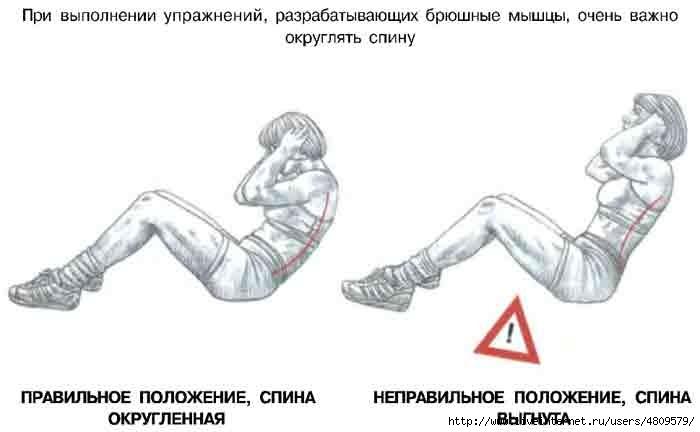 Упражнения на домашних условиях для девушек в картинках