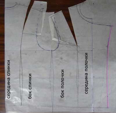 лоскутное шить из кожи