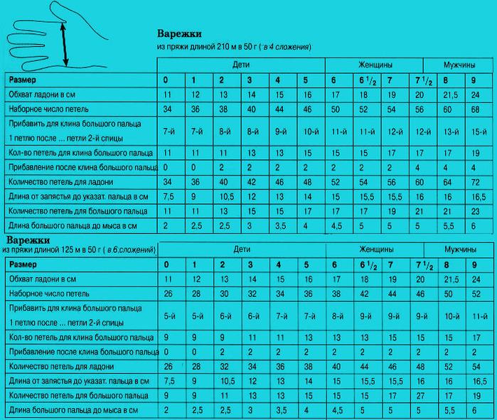 таблица (699x591, 259Kb)