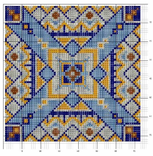Схема вышивки крестом подушка
