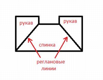 vykroyka_bolero_travka2 (400x309, 12Kb)