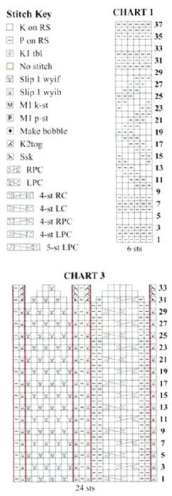 varejki1 (242x700, 135Kb)
