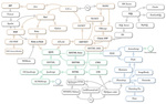 ������ web-technology-family-tree (600x377, 112Kb)