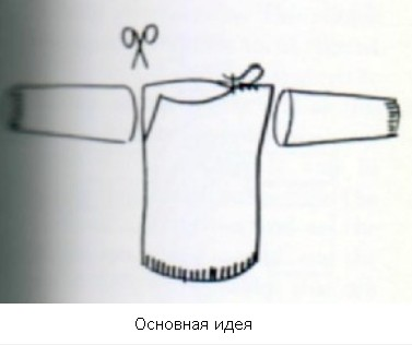 Как вязать шетландские узоры спицами