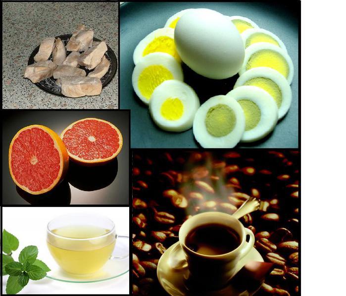 диета сжигающая жир животе