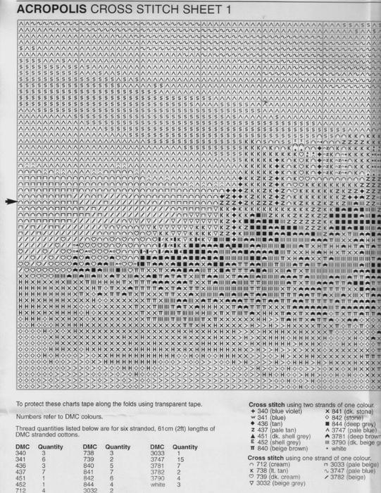 PRAC634 Acropolis_chart1 (541x700, 315Kb)
