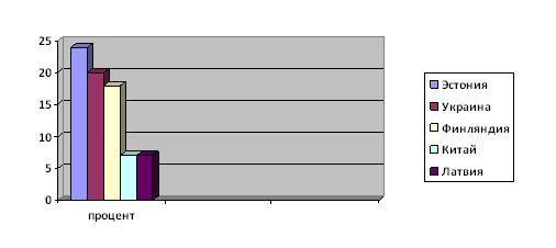 грузоперевозки из Балканского региона/3813320_gr_2 (506x226, 10Kb)