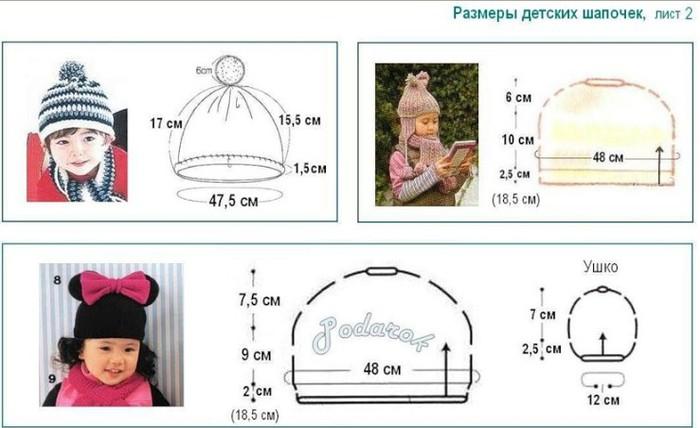 Схема вязания шапочки для годовалого