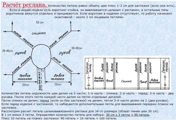 Методика расчета длины регланной линии вязаного изделия/4683827_20120222_191012 (700x479, 107Kb)