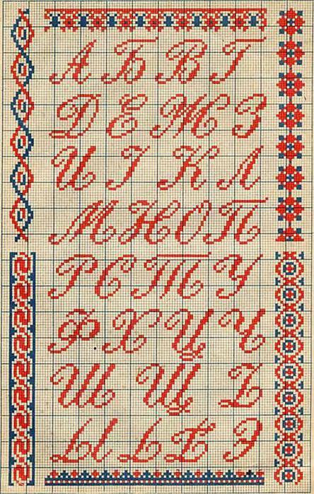 Русские буквы и монограммы.