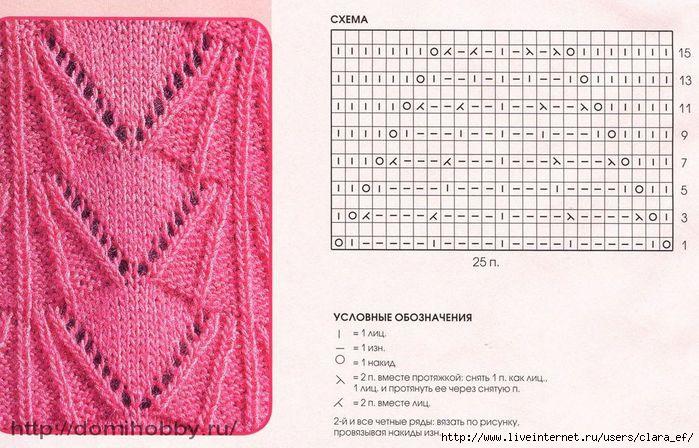 Вязание на спицах вязание кофт