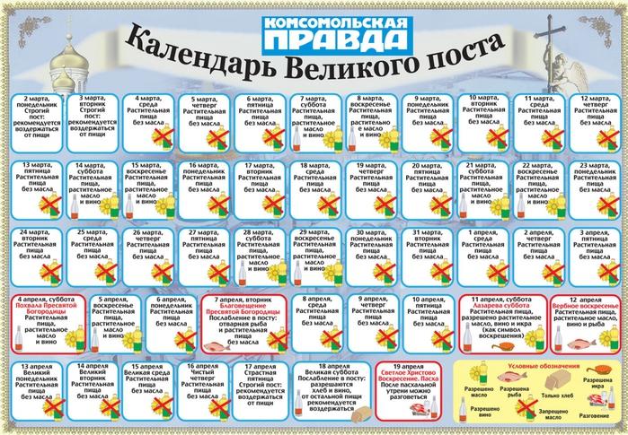 Календарь Великого Поста..