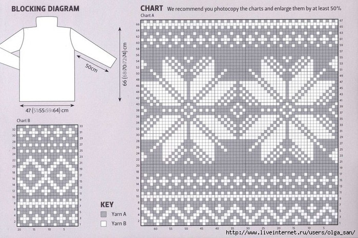Схема мужской пуловер норвежским узором
