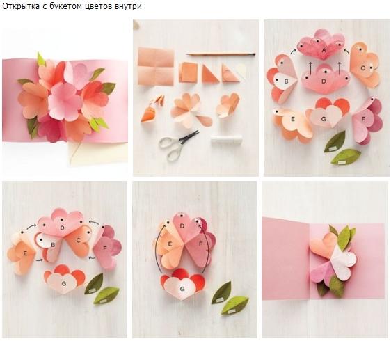 Видео открытка с цветами внутри