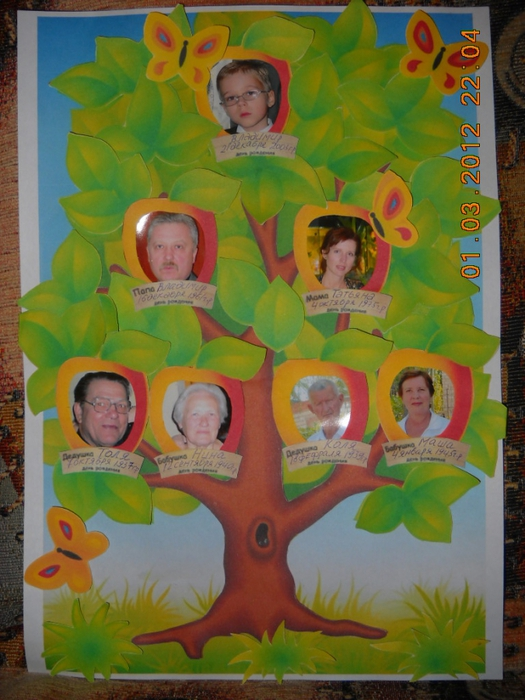 Как сделать семейное древо своими руками фото
