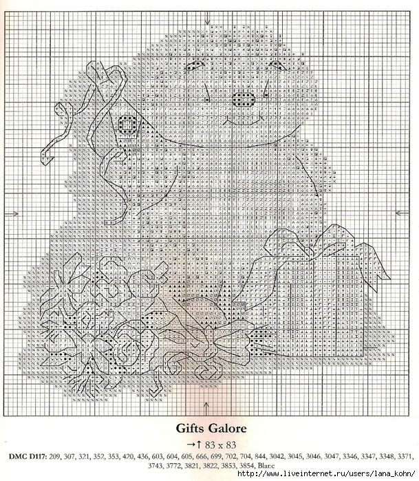 chart (609x700, 501Kb)