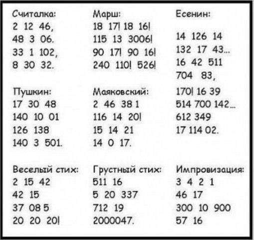 ПОЭЗИЯ В ЦИФРАХ (509x480, 36Kb)